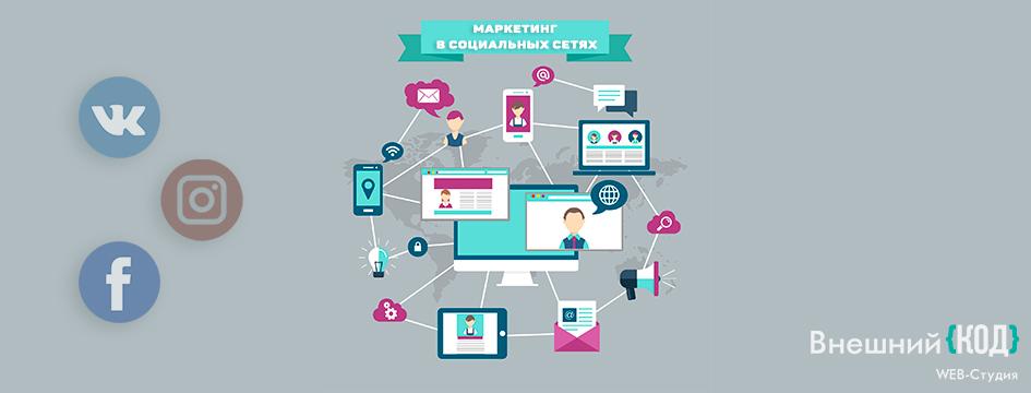 Как оценить ROI и вложения в социальный маркетинг (SMM)